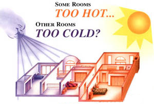 Zone Systems | Alternative Aire